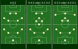 Spielfelder B-/A-Junioren