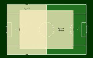 Spielfelder D-Junioren